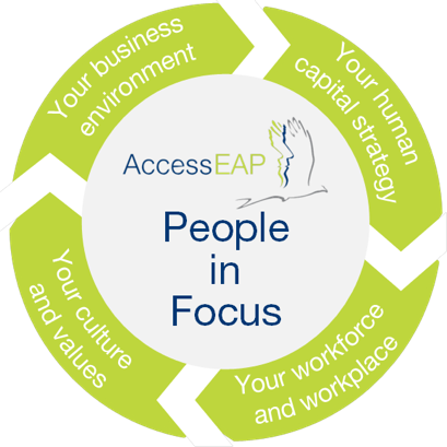 people in focus diagram
